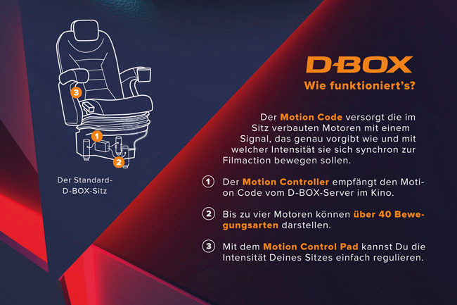 D-Box 4D Motion im Cineplex Baunatal